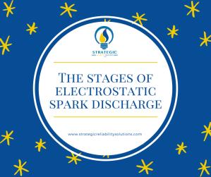 Electrostatic Spark Discharge