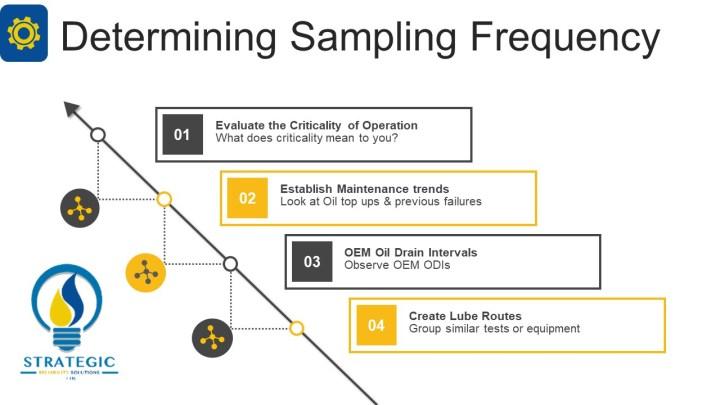 sampling_freq