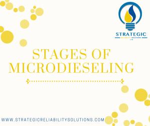 Microdieseling