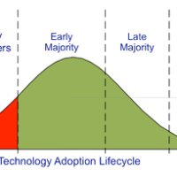 Crossing the Chasm - Geoffrey Moore