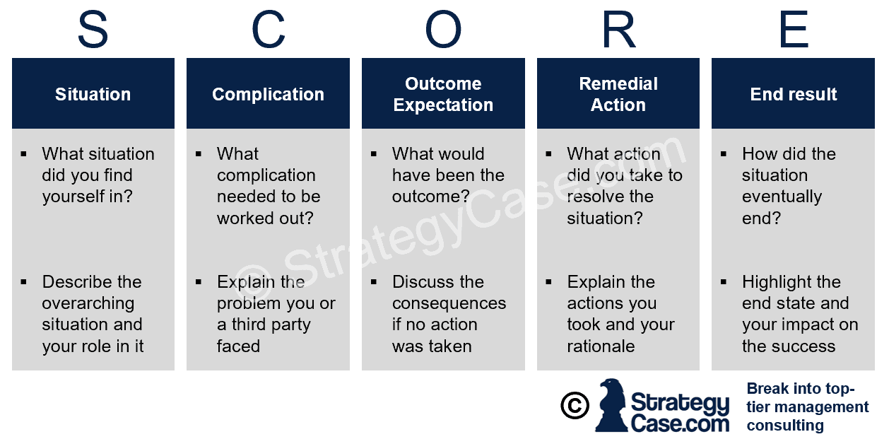 SCORE framework - how to answer mckinsey personal experience interview
