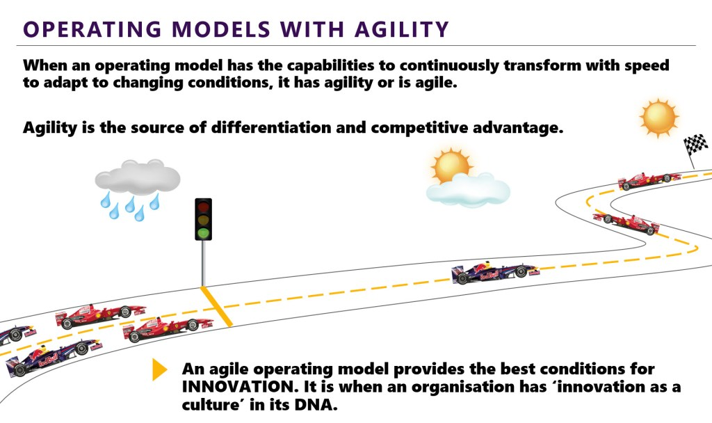 Operating Model Agility in F1 - Stratability