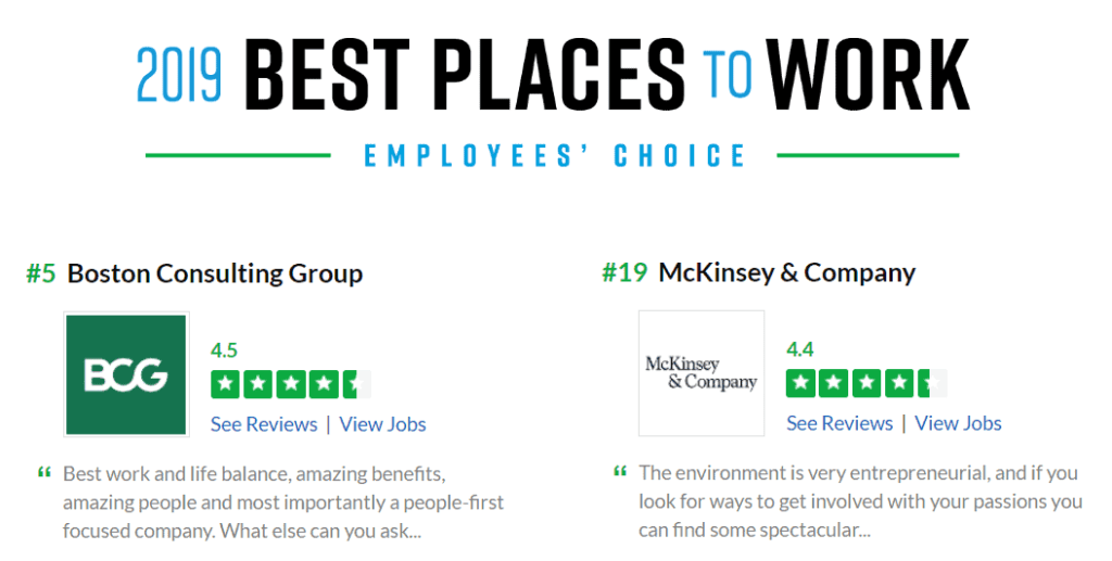McKinsey and BCG are both top 20 places to work in the 2019 best places to work rankings