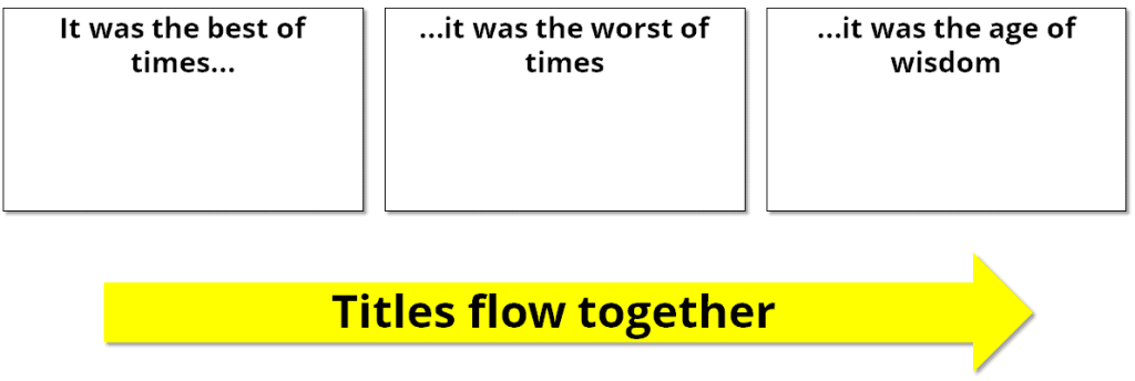 PowerPoint titles in order tell a story