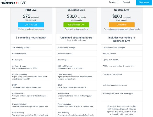 Vimeo Live Prices