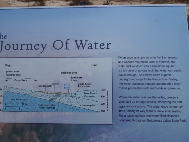 Journey of water
