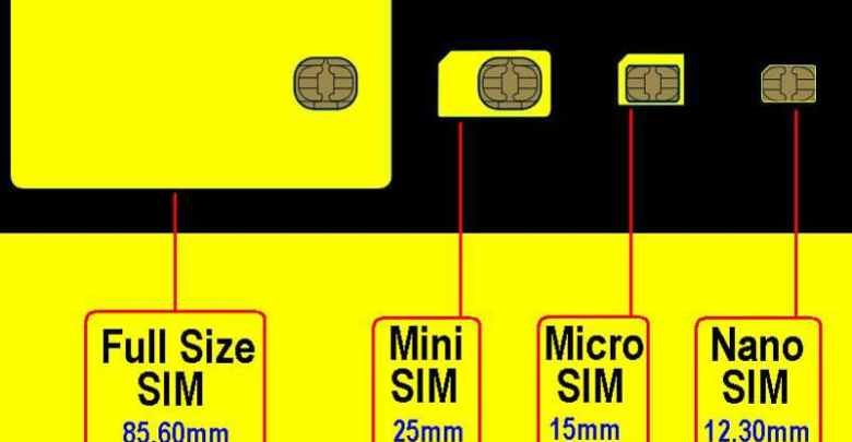 Convertir sa carte Micro SIM en Nano SIM 1