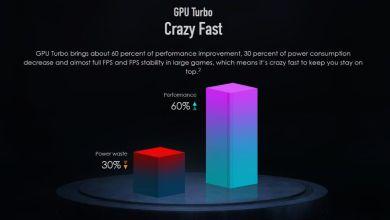 GPU TURBO 3.0 : 9 nouveaux smartphones Huawei et Honor compatibles 1