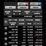 SBI FXトレードのスワップポイントが6,000円を突破