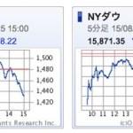 株式暴落を受けて投資信託をリバランス
