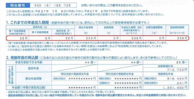 ねんきん定期便2015年 表