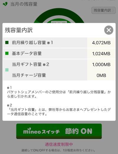 mineo残容量_2016年2月末.jpg