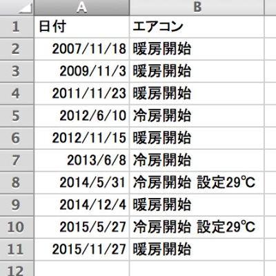 日付記録Excelシート.jpg