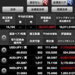 SBI FXトレードのスワップポイントが16,000円を突破
