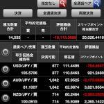 SBI FXトレードのスワップポイントが20,000円を突破