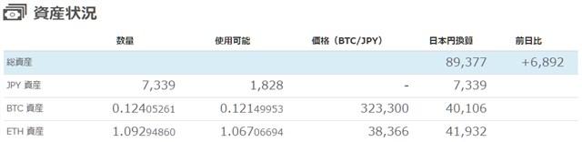 bitFlyer資産状況20170611.jpg