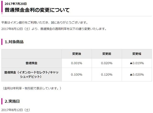 イオン銀行 普通預金金利引き下げ.jpg