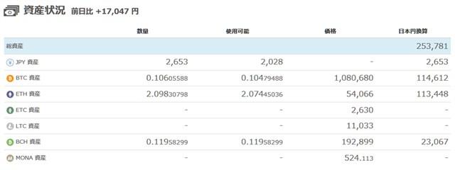 bitFlyer資産状況 20171127.jpg