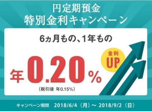 SBIネット銀行 円定期預金特別金利キャンペーン