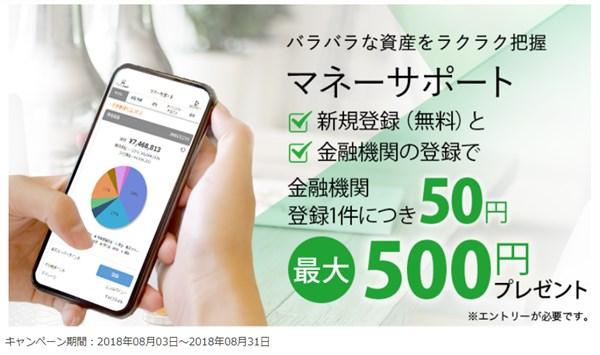 マネーサポート新規登録と金融機関登録で最大500円をプレゼント