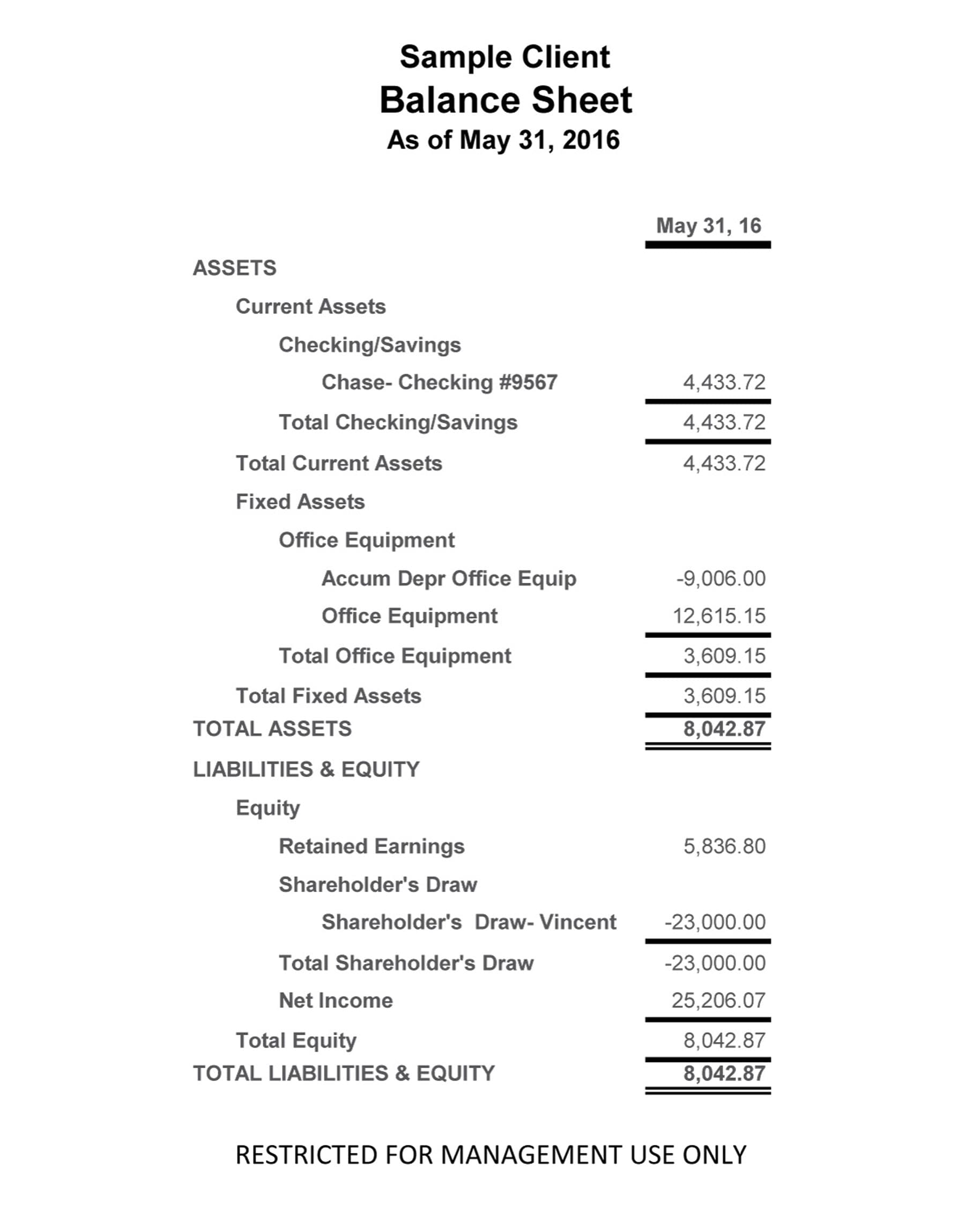 Balance Sheet Sample Client 05 16
