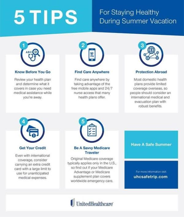 Doctor's Tips on How To Stay Healthy during Summer Travel