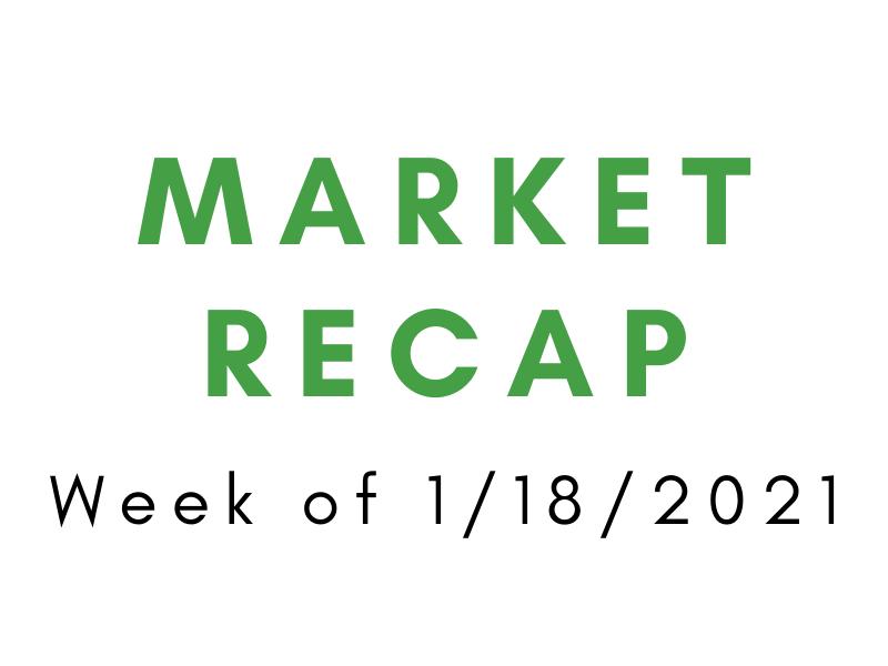 stock market recap 1/18/2021