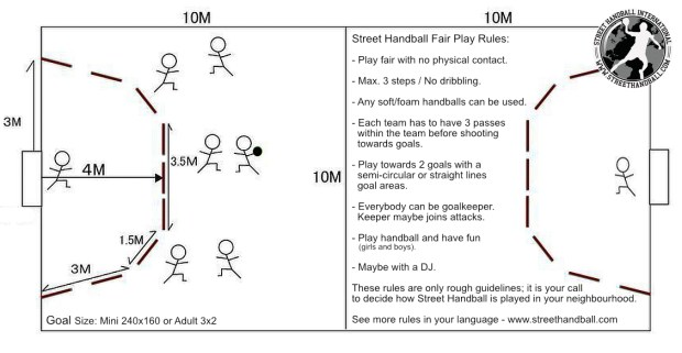Street Handball Rules and Court