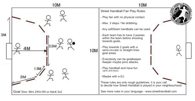 street handball rules and court 2016
