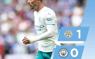Leicester City 1-0 Manchester City - Goal Highlights [DOWNLOAD VIDEO]