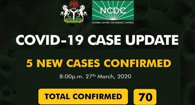 NCDC COVID-19 Updates