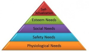 maslow_needs_hierarchy