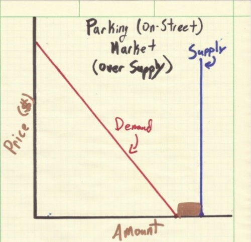 EconomicParking2