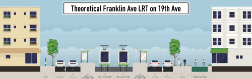 Theoretical cross-section of 19th Ave with a Franklin Ave LRT station.  Image by the author.