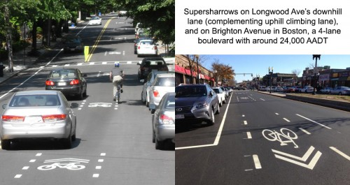 supersharrows