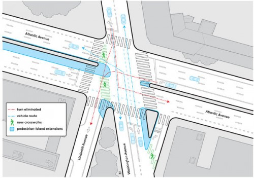 Ped improvements in Brooklyn. From the NY Times.