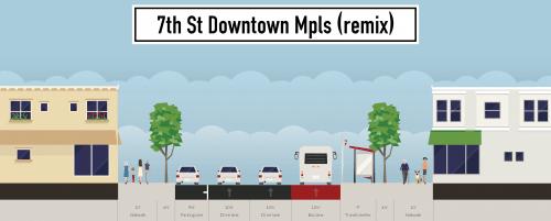 7th Street South proposal