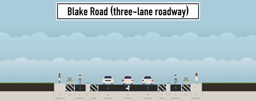 The three-lane roadway option for Blake Road, as presented in fall 2014.