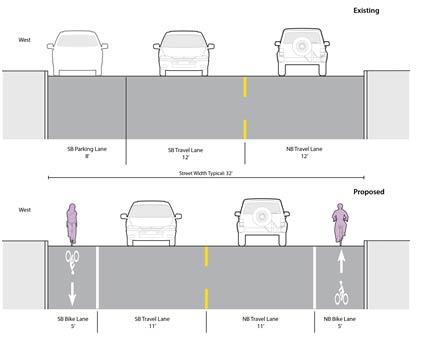 cleveland-bike-lanes