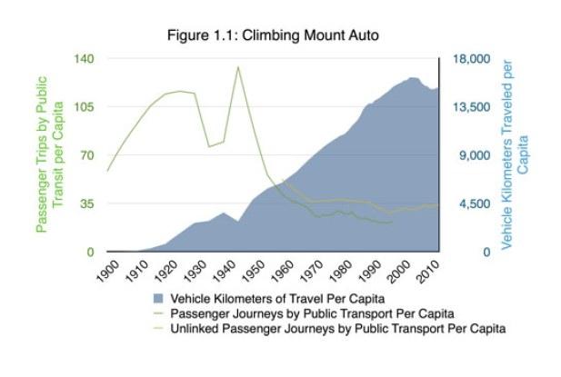 mount-auto-chart