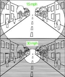 speed-visual-focus-diagram