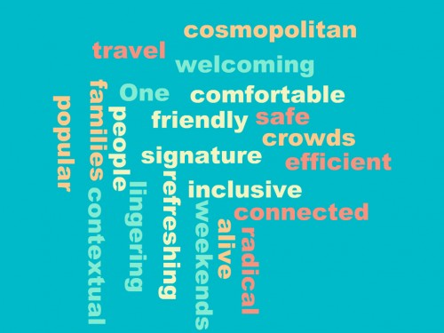 Hennepin Ave Vision Word Cloud