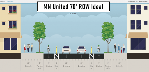 MN United 70' ROW ideal