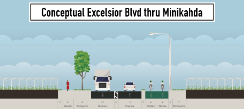 The author's proposed cross-section for a full rebuild of Excelsior Blvd through the Minikahda Club.