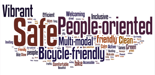 Word cloud for Hennepin Avenue's future