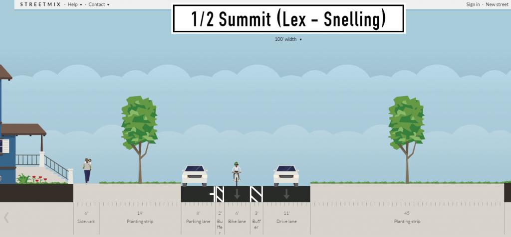 ideal half summit lex-snell 2