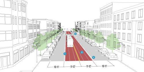 NACTO Center Transit Lanes