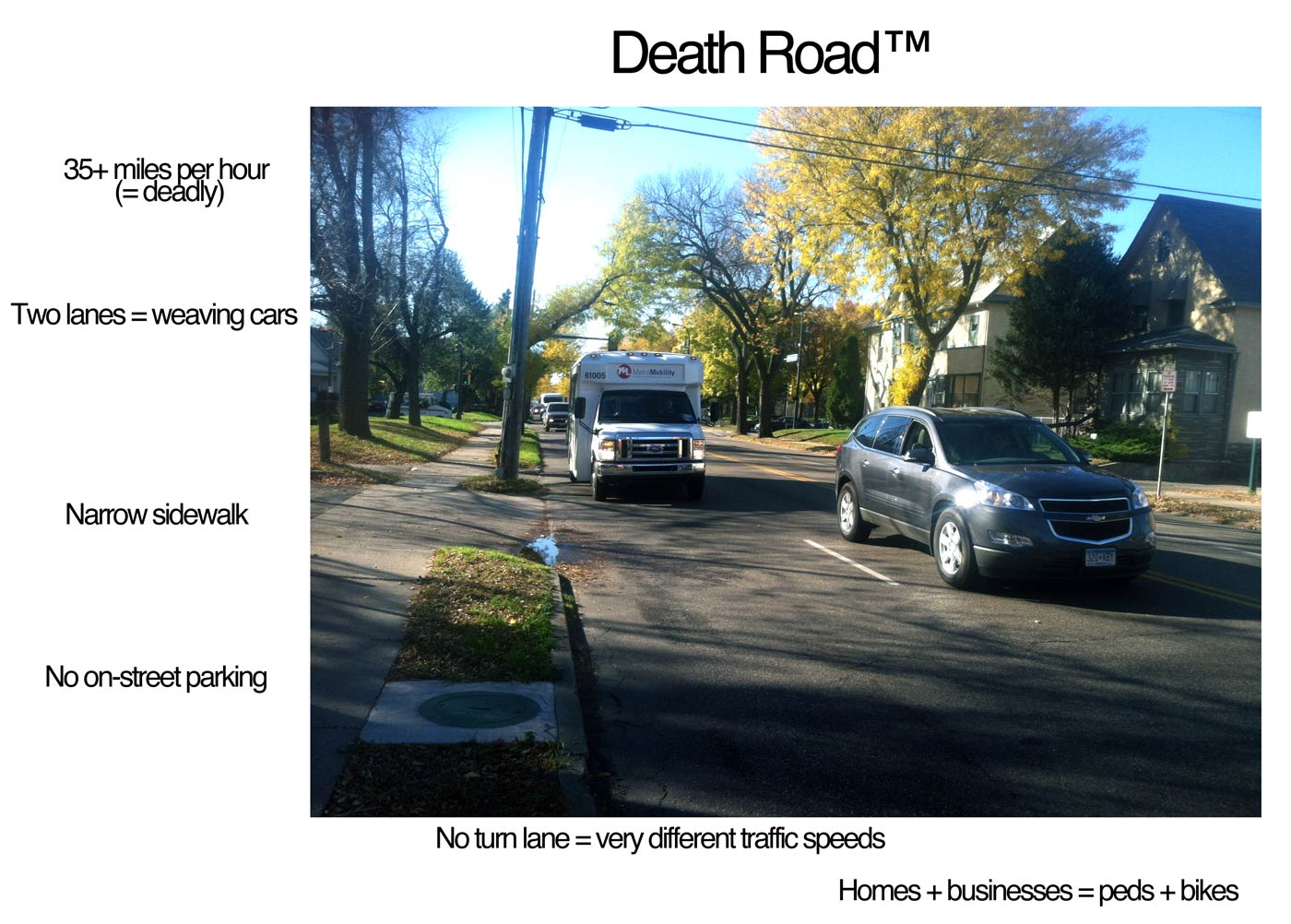 Death Road Graphic