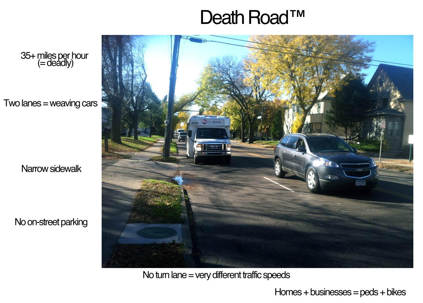 Death Road Graphic