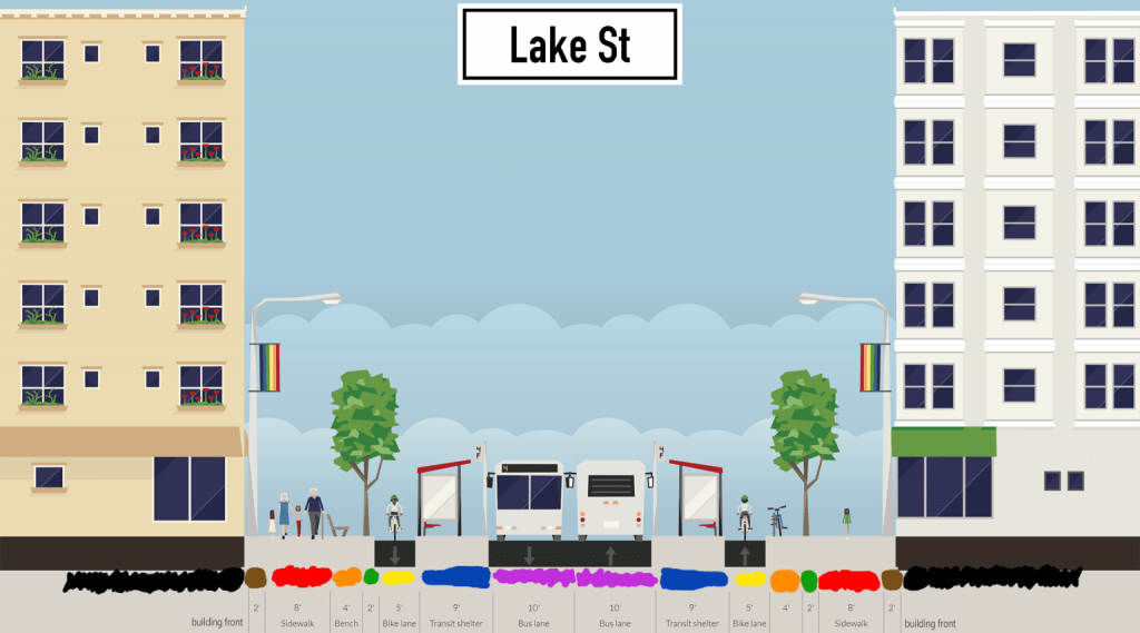A streetmix of Lake Street color coded with pride flag colors.